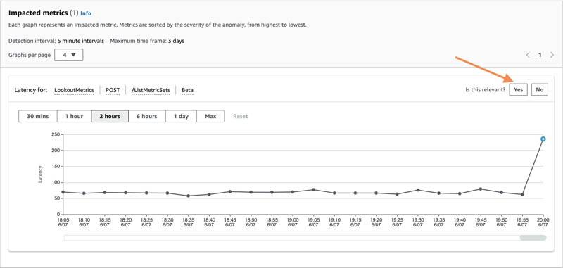 24 4017 impacted metrics