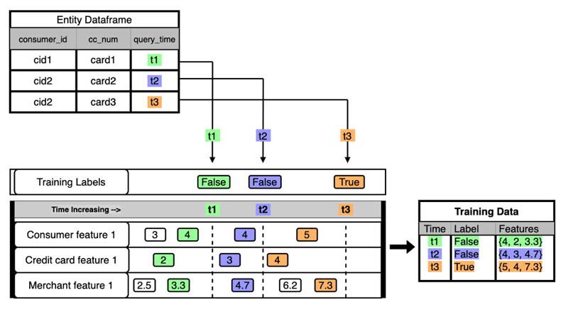 1 3177 Diagram