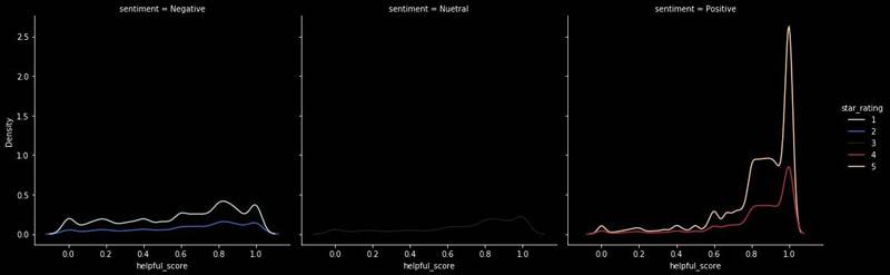 19 3239 Graph