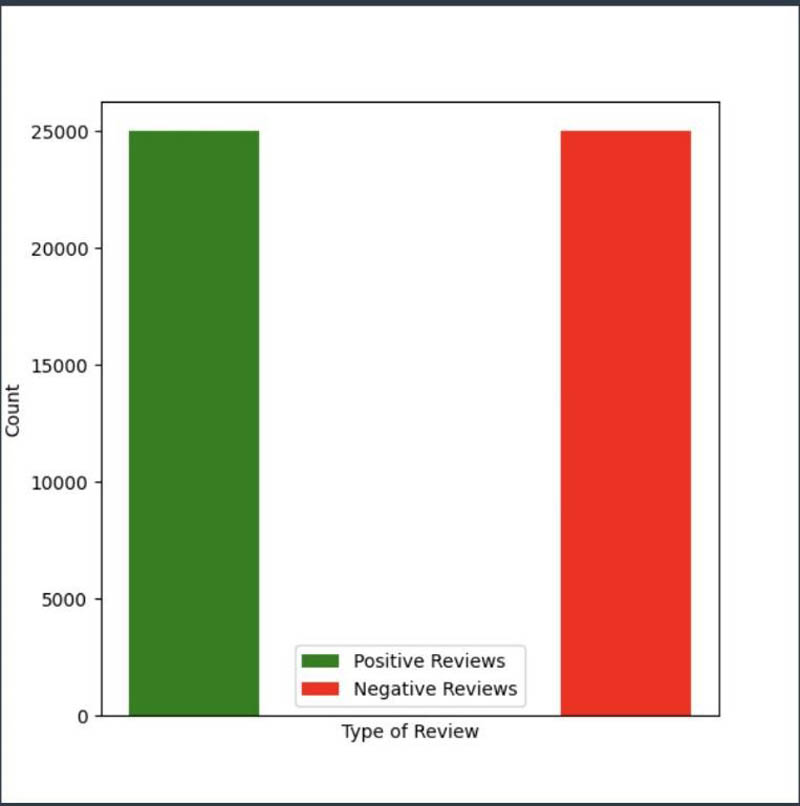 18 5694 Chart