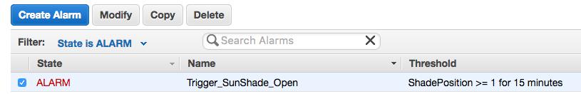 AWS CloudWatch Alarm State