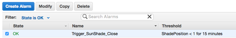 AWS CloudWatch Alarm screenshot
