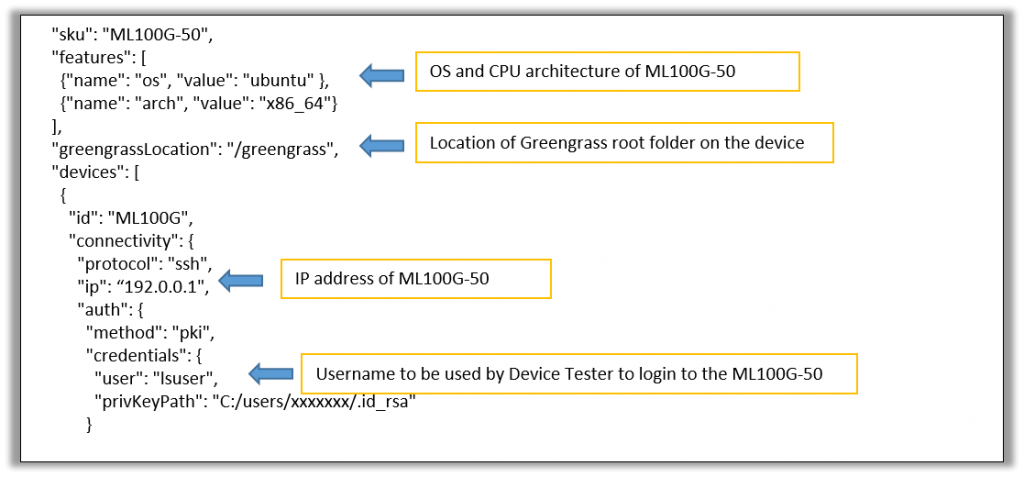 AWS IoT Device Tester for Amazon FreeRTOS and AWS IoT Device