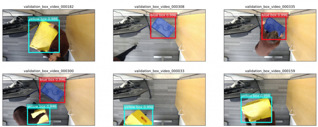 6 example images with bounding box inference results