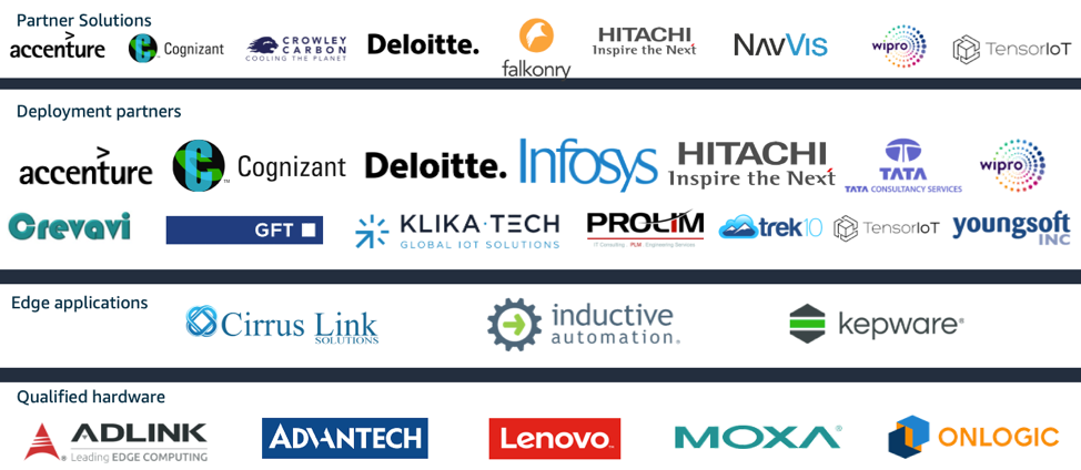 These partners leverage the IMC kit and focus on differentiation instead of the infrastructure needed for their solutions: Accenture, cognizant, Crowley Carson, Deloitte, falconry, Hitachi, navvis, Wipro, TensorIoT, Infosys, Tata, Youngsoft Inc, Trek10, Prolim, Klika Tech, GFT, Orevavi, Cirrus Link Solutions, Inductive Automation, Kepware, Adlink, Advantech, Lenovo, Moxa, Onlogic