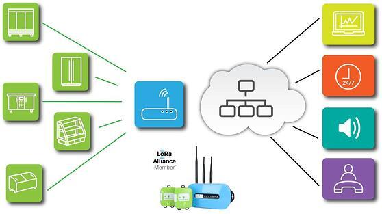 Comliance Mate Architecture Diagram