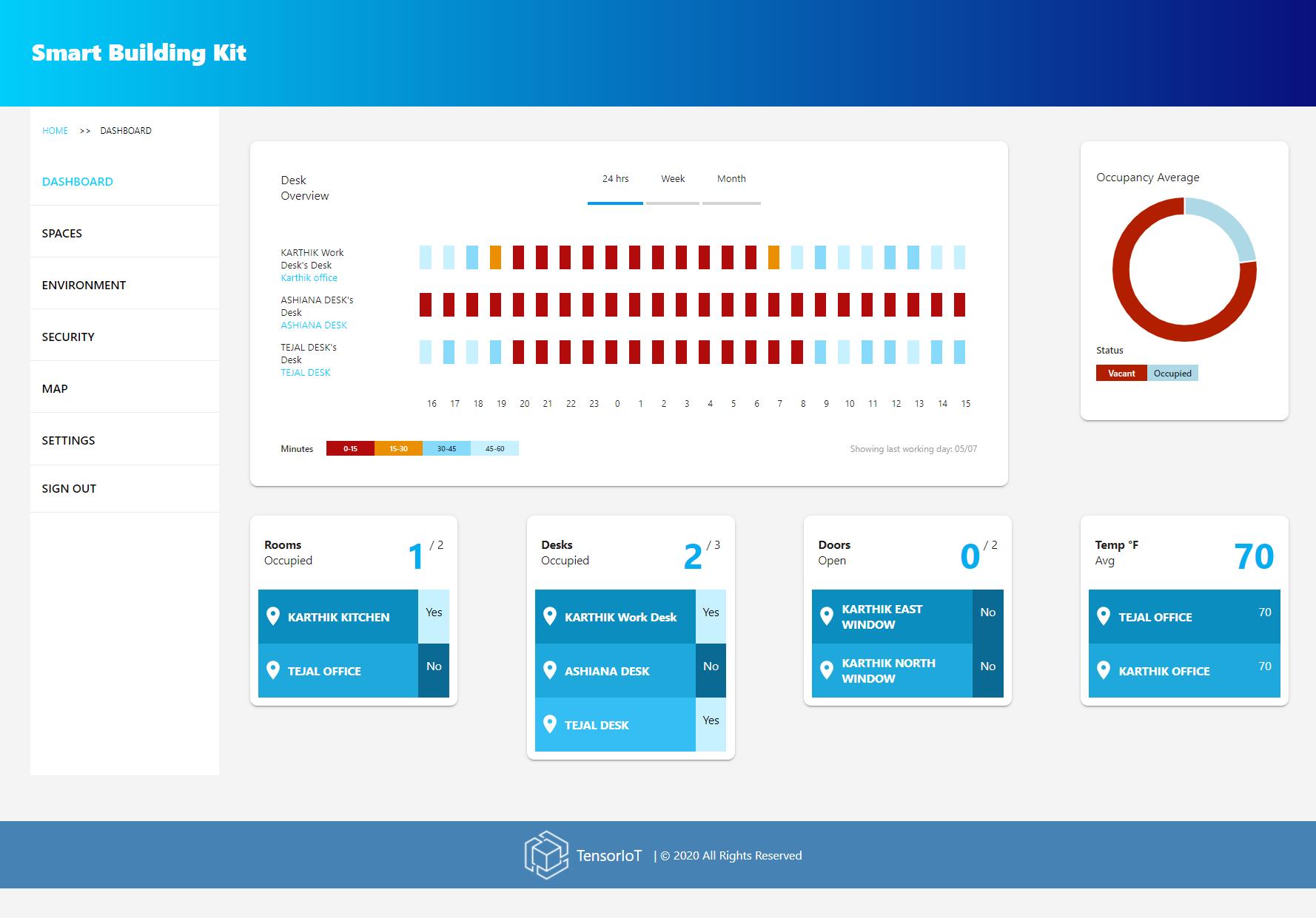 Smart Building Kit User Interface
