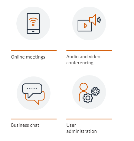 Common use cases for Amazon Chime are online meetings, audio and video conferencing, business chat, and user administration.
