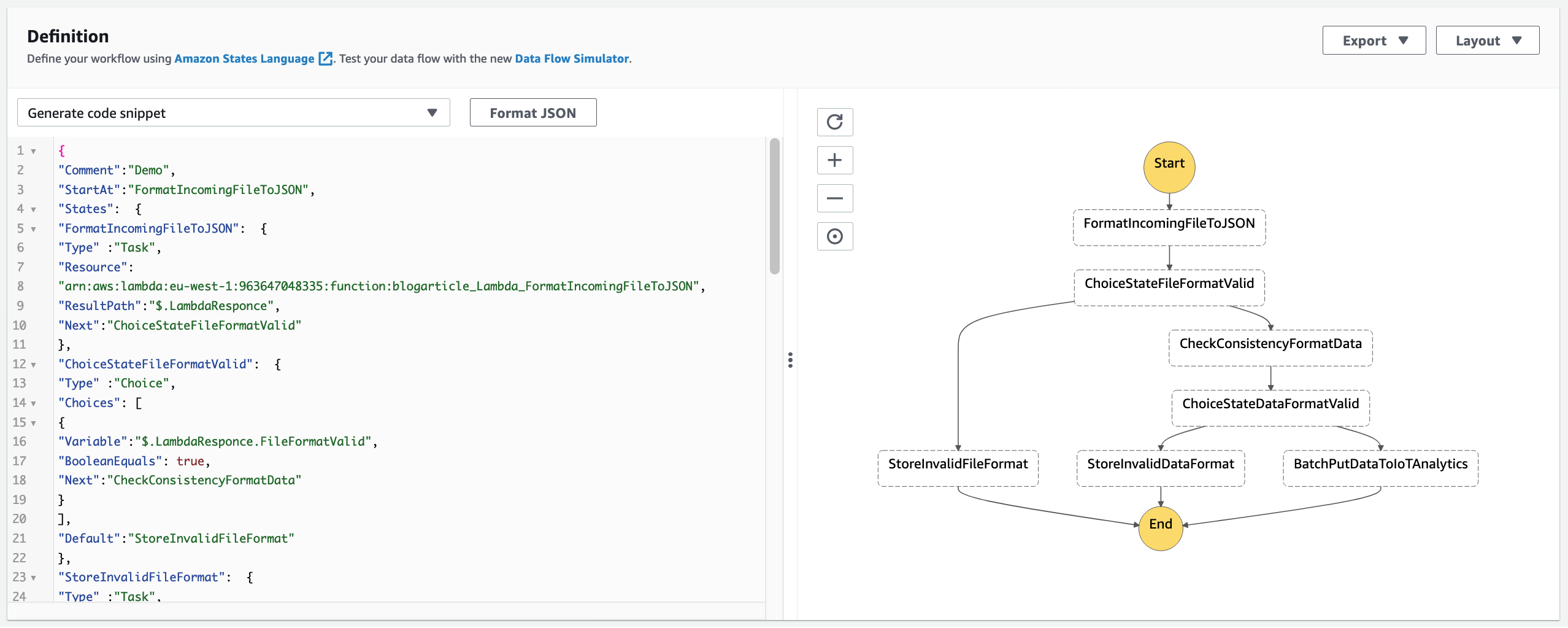 AWS Step Functions console