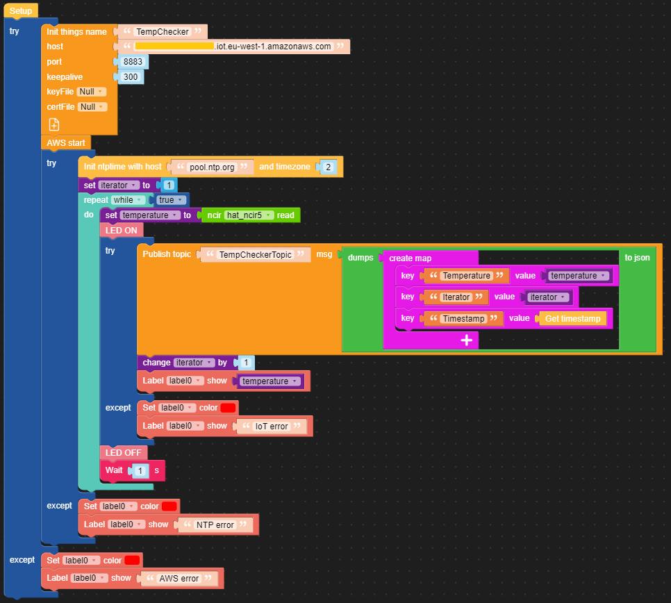 Screenshot of the UIFlow algorithm.