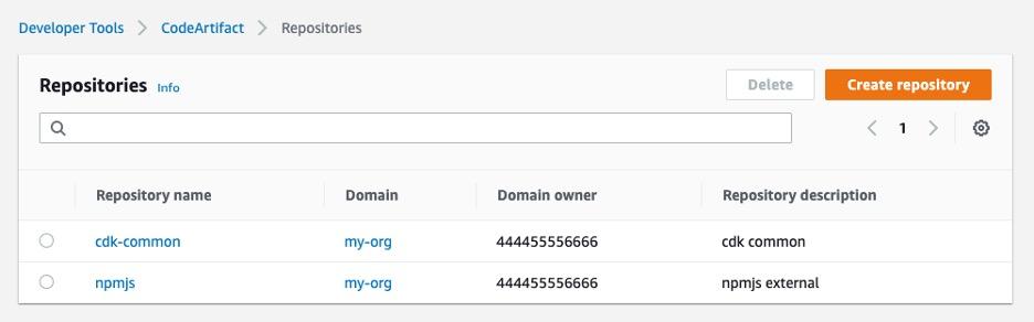 Общие репозитории в AWS CodeArtifact