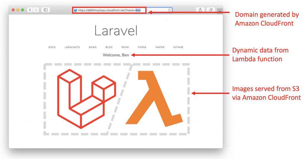 Бессерверное приложение Laravel в Lambda