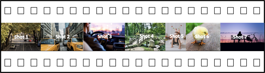 Shots diagram: Seven different images layed out in sequence with each image representing a different shot in the style of a movie camera roll.