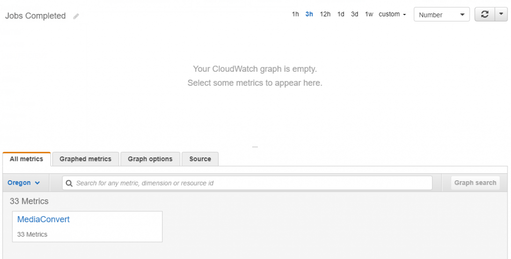 Job Complete CloudWath Dhasboard Alarms MediaConvert