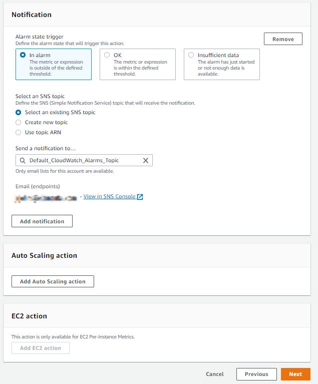 Figure9 CloudWatch Dashboard Alarms MediaConvert