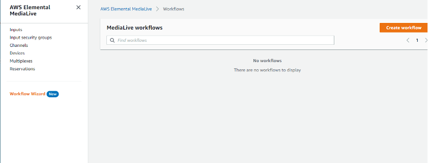 Create MediaLive Workflow