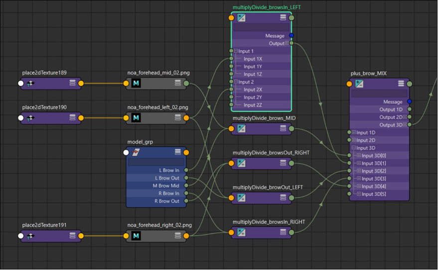 Shader Network - Area of influence texture connections