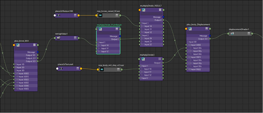 Shader Network - Displacement value connections