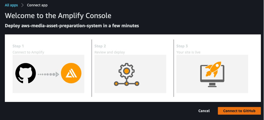 AWS Amplify Console page for connecting to a GitHub repository.