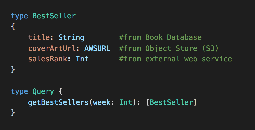 GraphQL API -1