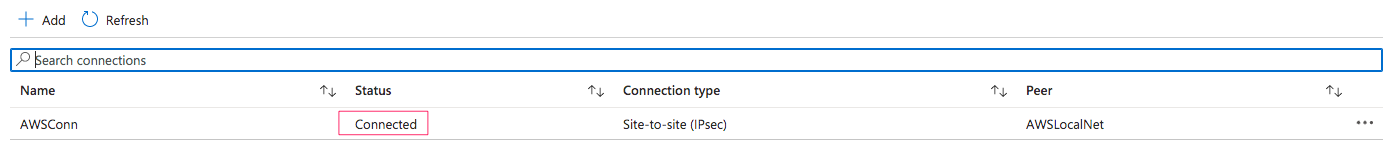 Figure 10 - Azure VPN Connection