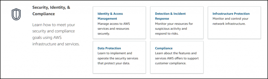 Best Practices for Security, Identity, & Compliance