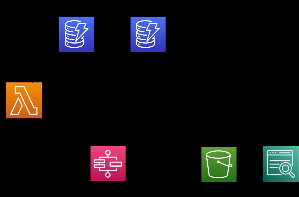 Figure 3: Overall Architecture