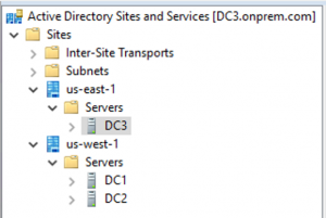 Screenshot of Active Directory sites