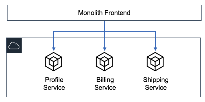 Monolith Frontend