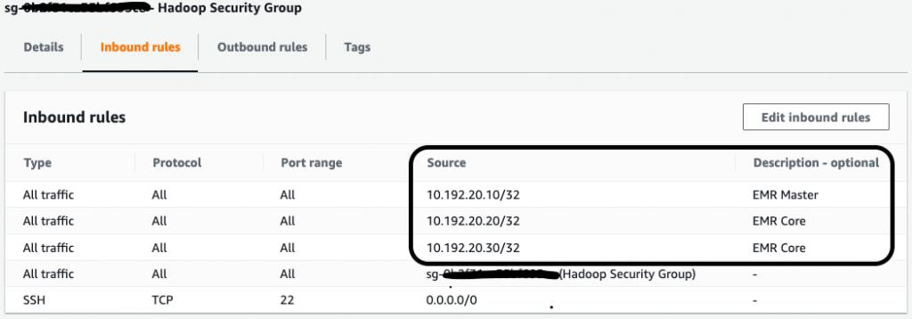 Hadoop security group image