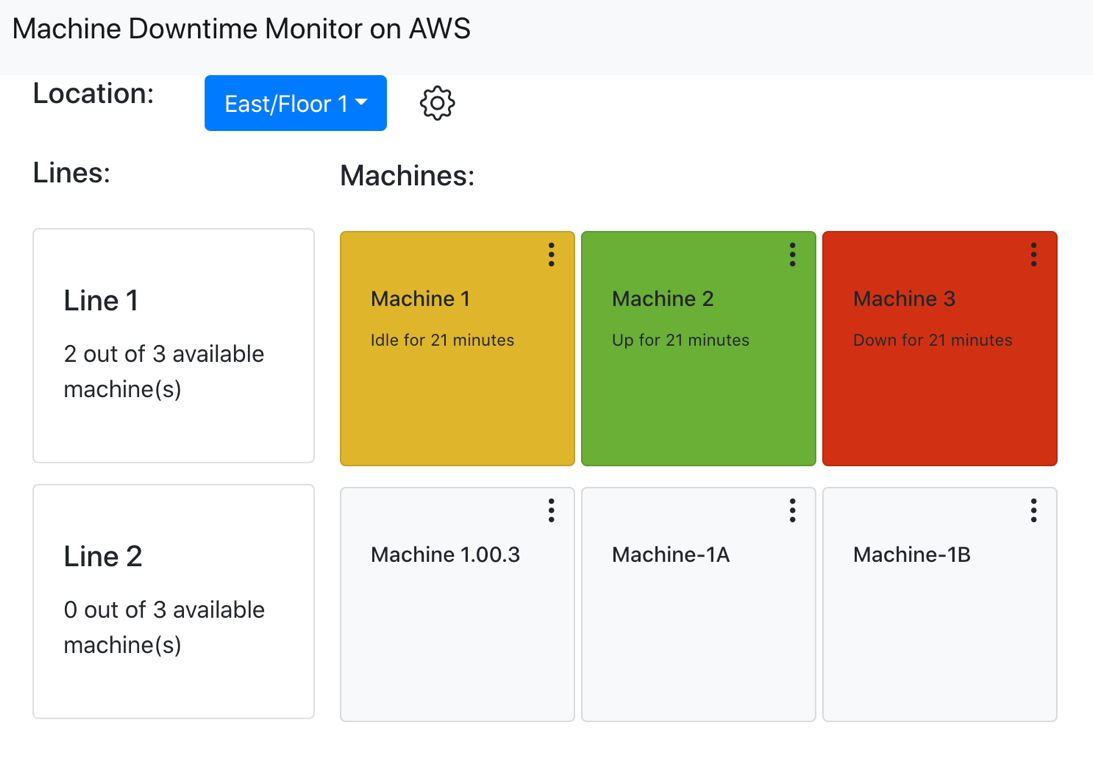 Real-time Machine Monitoring Dashboard