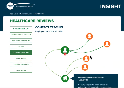 The figure shows the customer-built contract tracing map