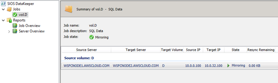 Figure 4 – Shows the SIOS Datakeeper Job Summary of mirrored volume between WFSCNODE1 & WSFCNODE2