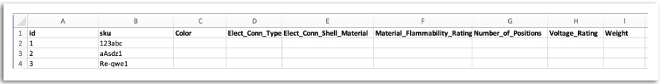 Figure 1. Company data before data mining