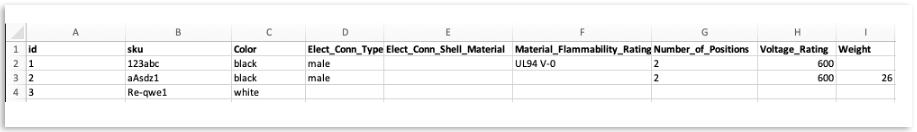 Figure 4. Company data after data mining, mapping, and structuring