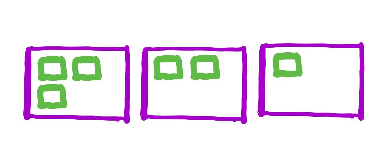 <em>図 1. ASG は 3 つのインスタンスがあり (紫色のボックス、N = 3)、それぞれがデーモン以外のタスクを実行しています (緑色のボックス)。プロビジョニングタスクはありません。これ以上インスタンスは必要ない一方、どのインスタンスも既存のタスクを中断せずに終了することはできないので、M = N = 3 です。</em>