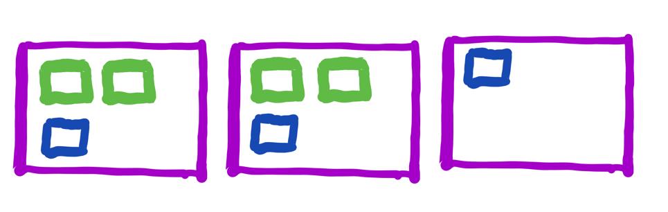 図 3. 緑色のボックスはデーモン以外のタスクを表しており、青色のボックスはデーモンタスクを表しています。既存のインスタンスがすべてデーモン以外のタスクを実行しているわけではありません。3 番目のインスタンスはデーモン以外のタスクを中断せずに終了できるので、M = 2 です。